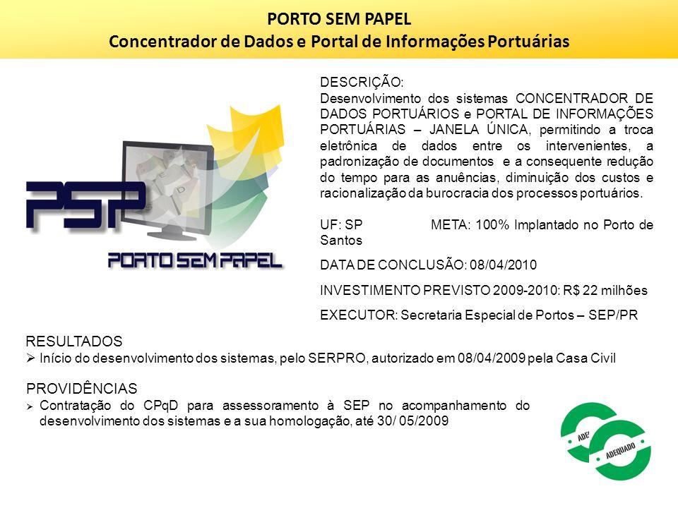 PORTO SEM PAPEL Concentrador de Dados e Portal de Informações Portuárias