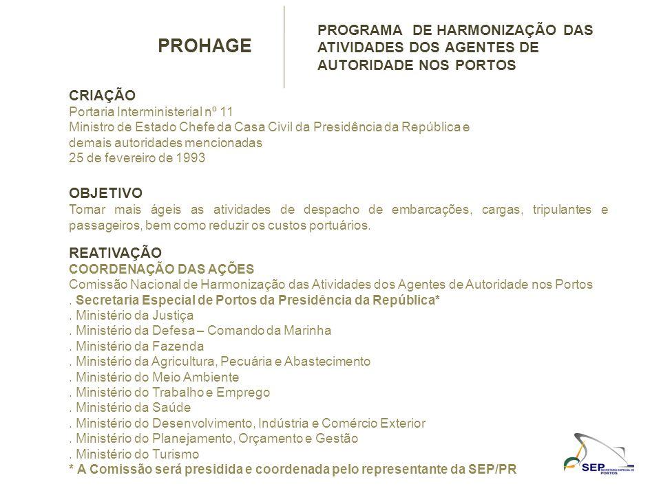 PROGRAMA DE HARMONIZAÇÃO DAS ATIVIDADES DOS AGENTES DE AUTORIDADE NOS PORTOS