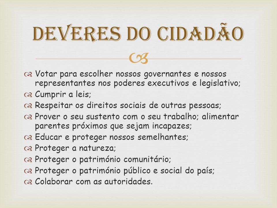 Deveres do Cidadão Votar para escolher nossos governantes e nossos representantes nos poderes executivos e legislativo;