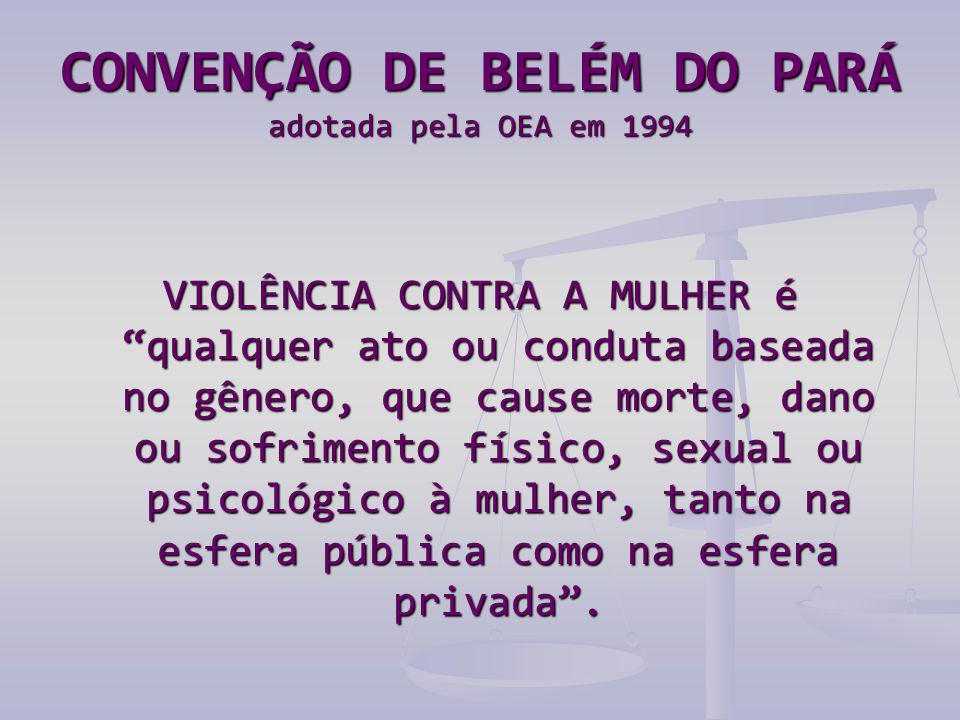 CONVENÇÃO DE BELÉM DO PARÁ adotada pela OEA em 1994