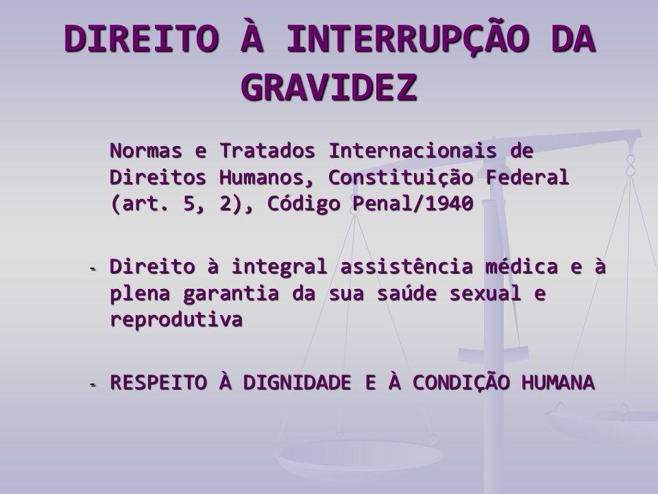 DIREITO À INTERRUPÇÃO DA GRAVIDEZ