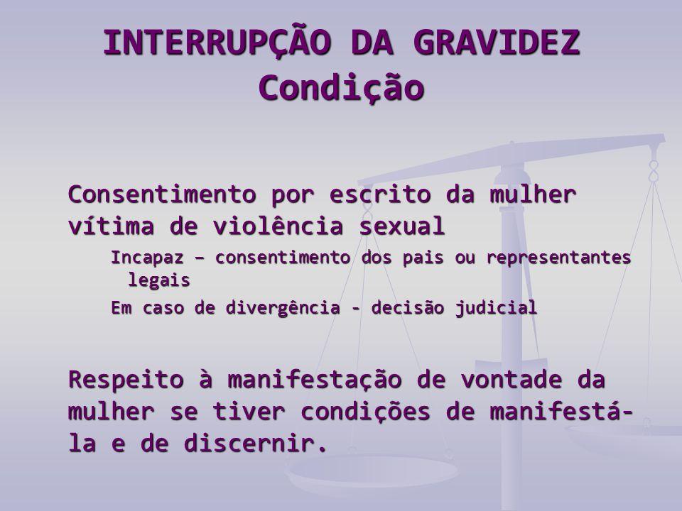 INTERRUPÇÃO DA GRAVIDEZ Condição