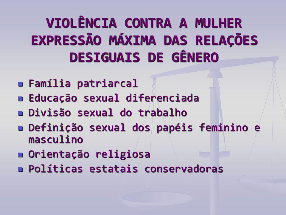 VIOLÊNCIA CONTRA A MULHER EXPRESSÃO MÁXIMA DAS RELAÇÕES DESIGUAIS DE GÊNERO