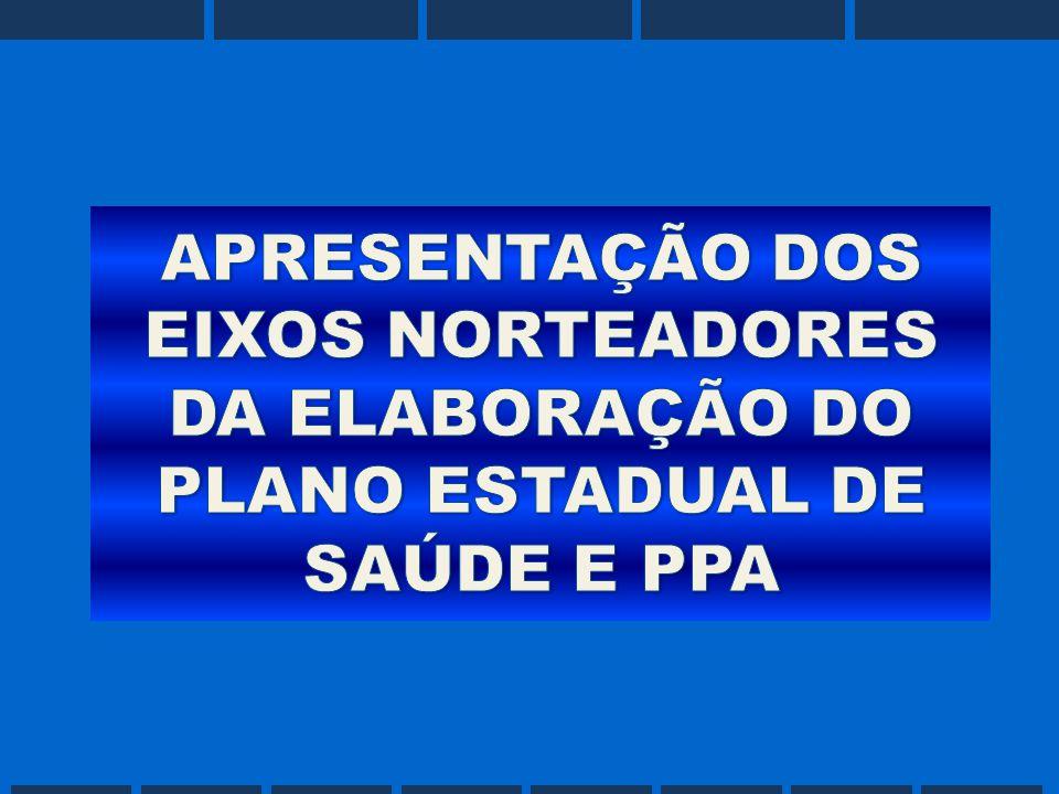 APRESENTAÇÃO DOS EIXOS NORTEADORES DA ELABORAÇÃO DO PLANO ESTADUAL DE SAÚDE E PPA