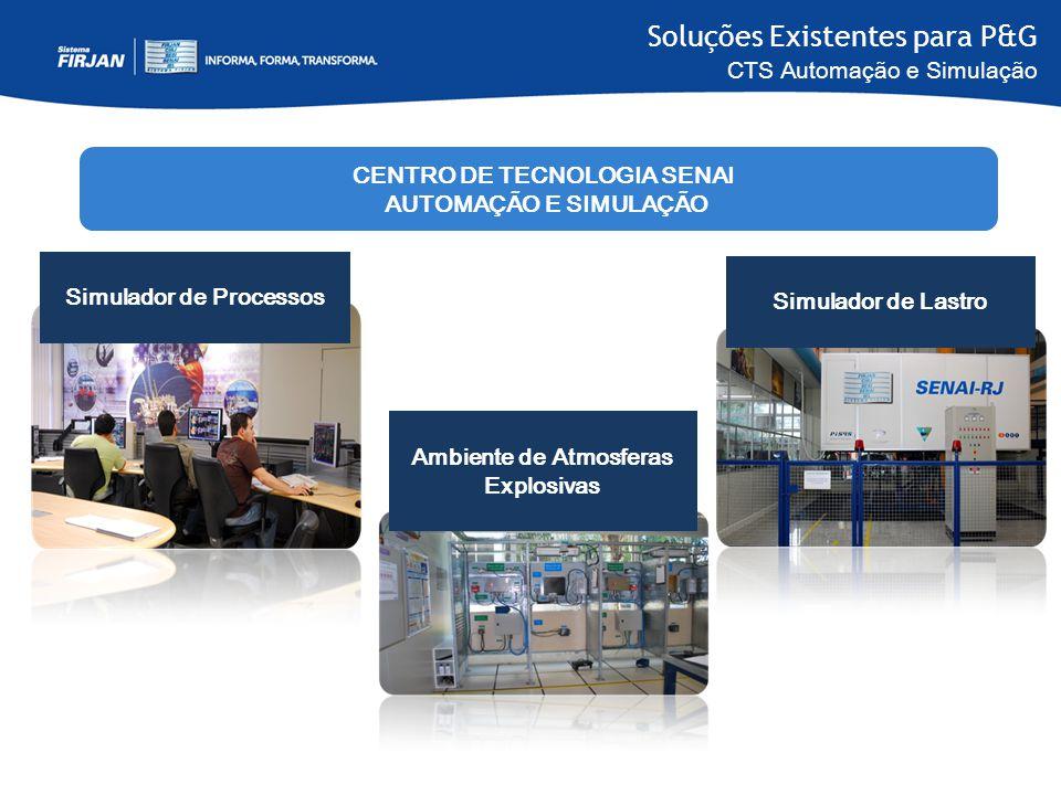CENTRO DE TECNOLOGIA SENAI Simulador de Processos