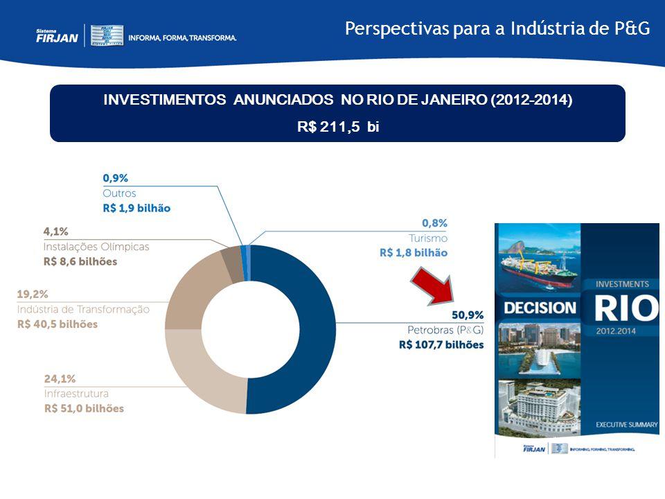 INVESTIMENTOS ANUNCIADOS NO RIO DE JANEIRO (2012-2014)