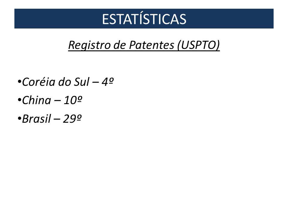 Registro de Patentes (USPTO)