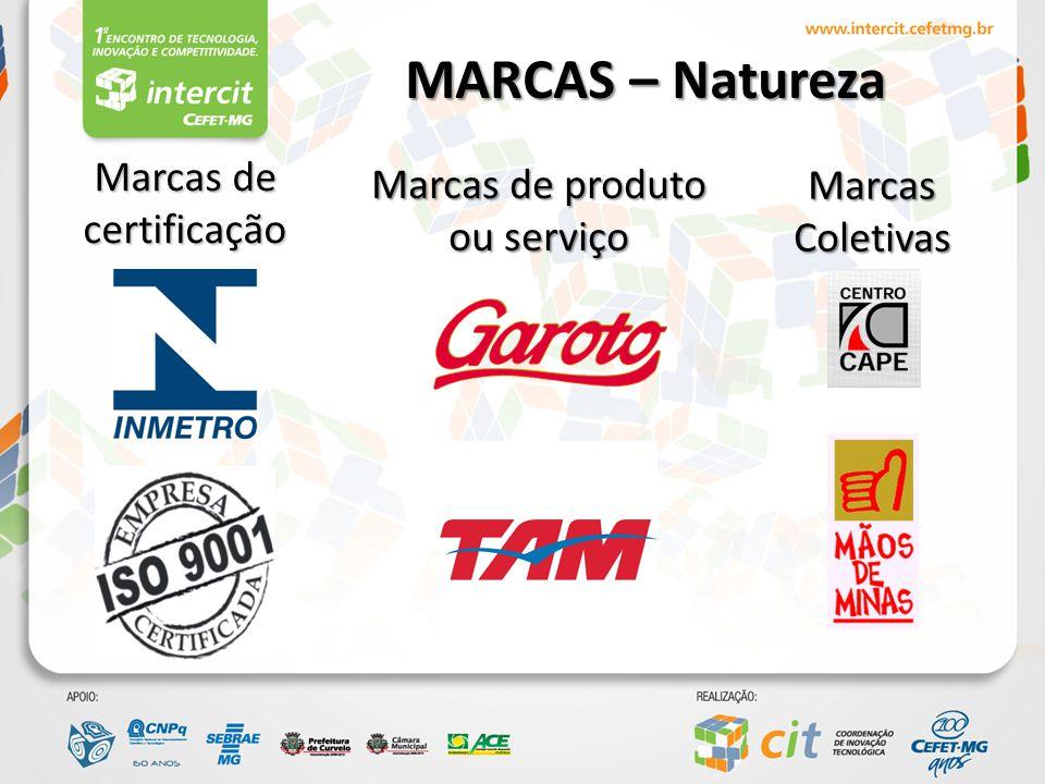 MARCAS – Natureza Marcas de certificação Marcas de produto ou serviço