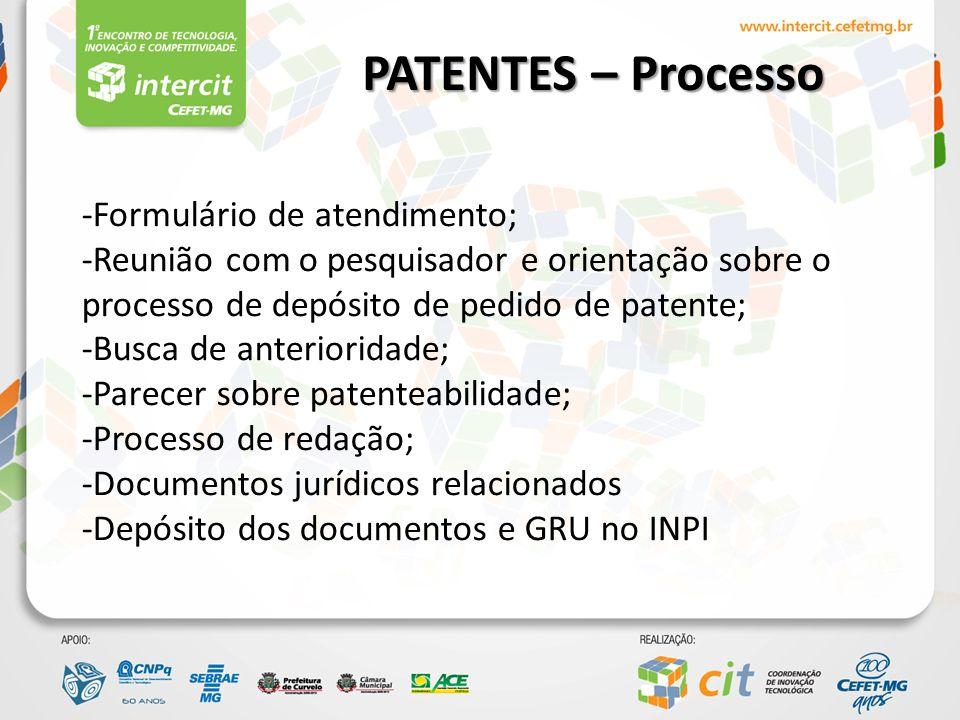 PATENTES – Processo -Formulário de atendimento;