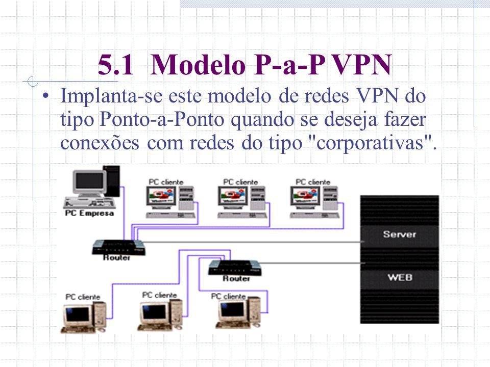 5.1 Modelo P-a-P VPN Implanta-se este modelo de redes VPN do tipo Ponto-a-Ponto quando se deseja fazer conexões com redes do tipo corporativas .