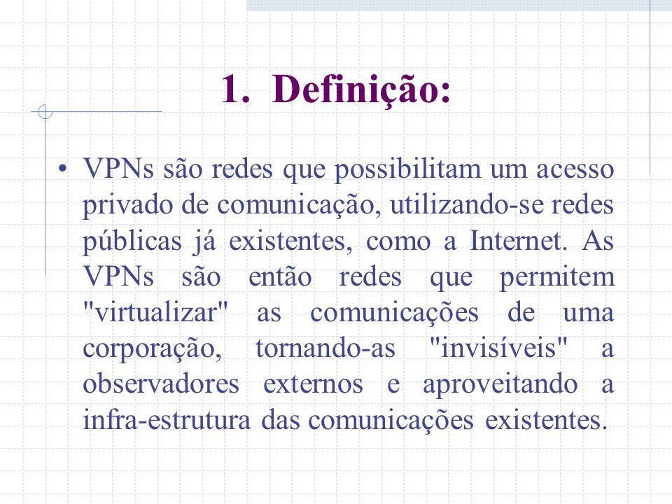 1. Definição: