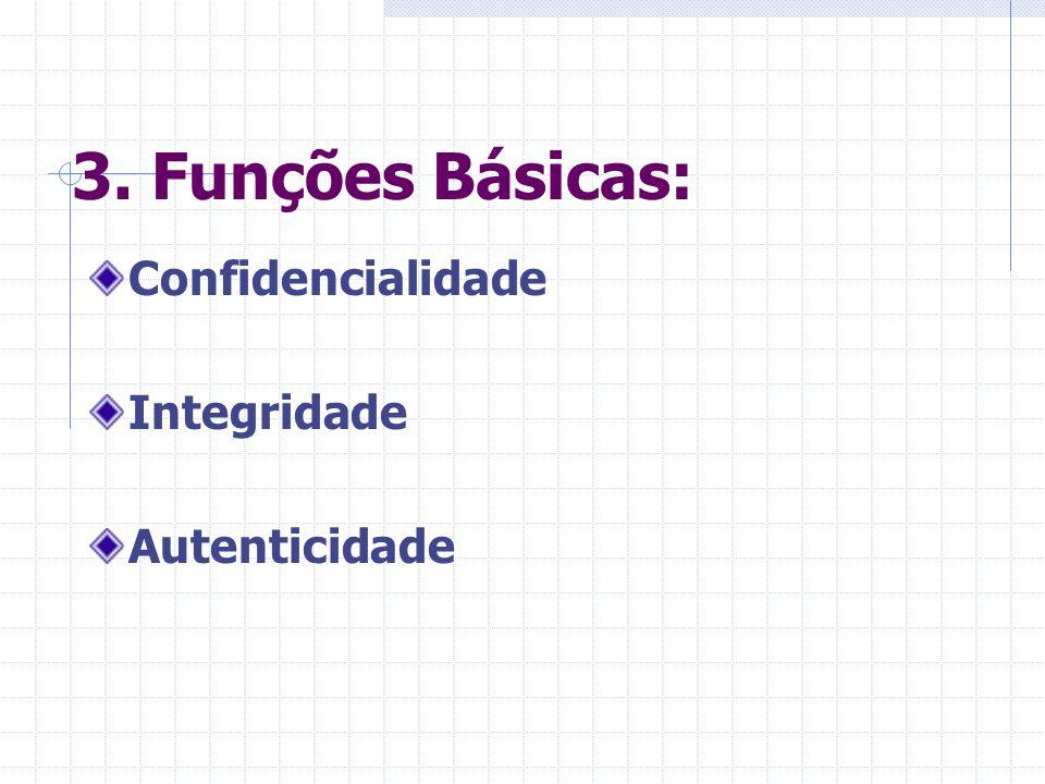 3. Funções Básicas: Confidencialidade Integridade Autenticidade