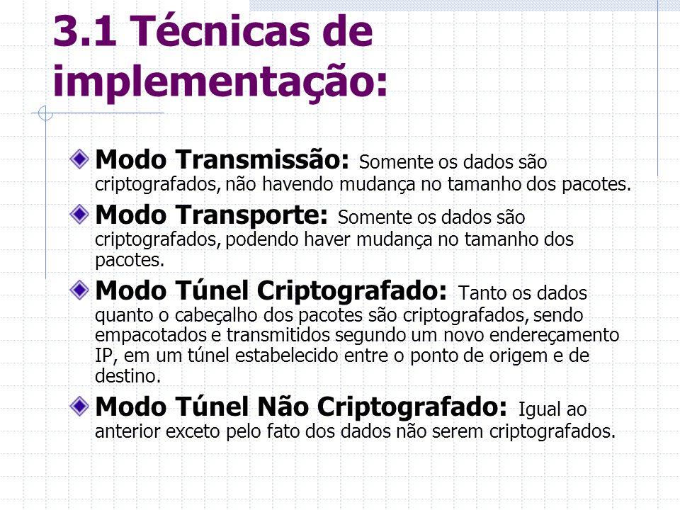 3.1 Técnicas de implementação: