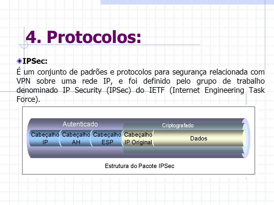 4. Protocolos: IPSec: