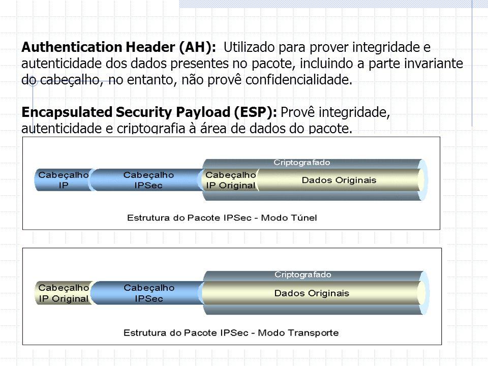 Authentication Header (AH): Utilizado para prover integridade e autenticidade dos dados presentes no pacote, incluindo a parte invariante do cabeçalho, no entanto, não provê confidencialidade.