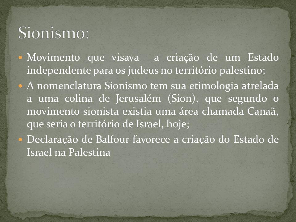 Sionismo: Movimento que visava a criação de um Estado independente para os judeus no território palestino;