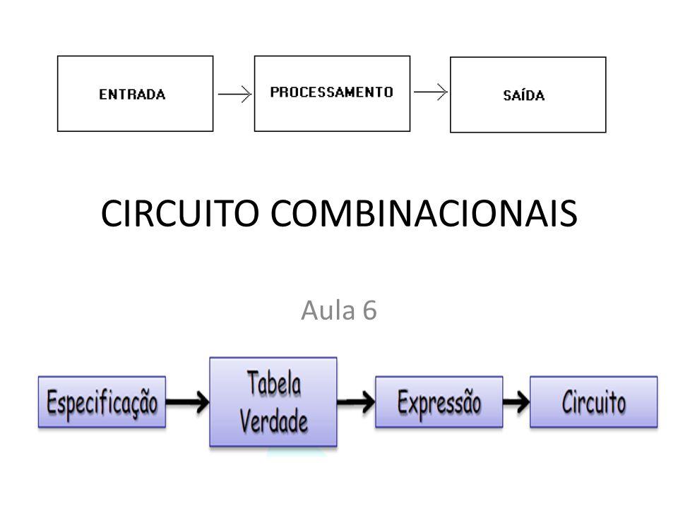 CIRCUITO COMBINACIONAIS
