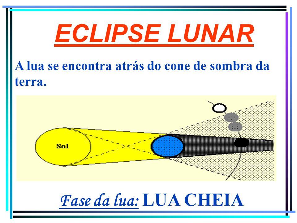 ECLIPSE LUNAR Fase da lua: LUA CHEIA