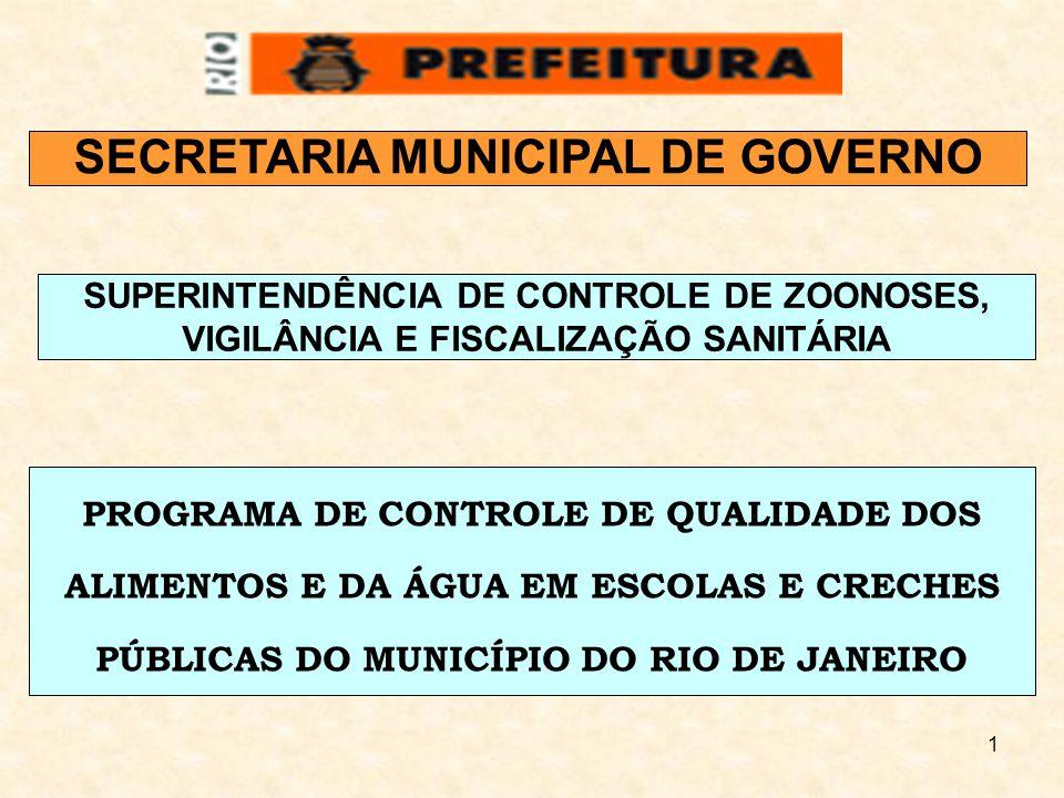 SECRETARIA MUNICIPAL DE GOVERNO