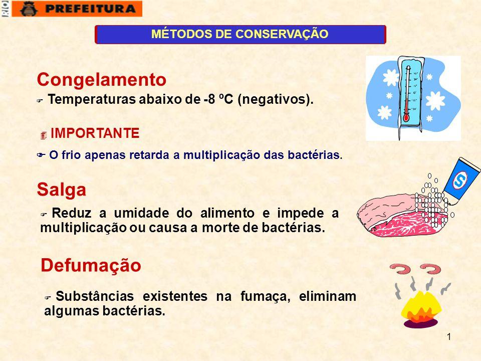 MÉTODOS DE CONSERVAÇÃO