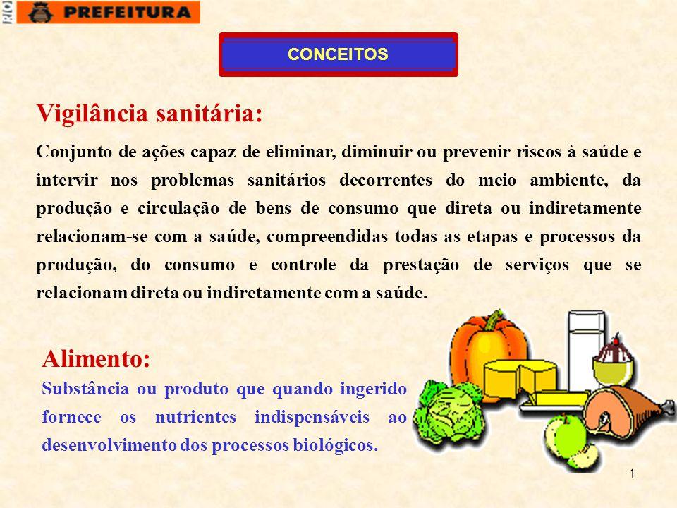 Vigilância sanitária: