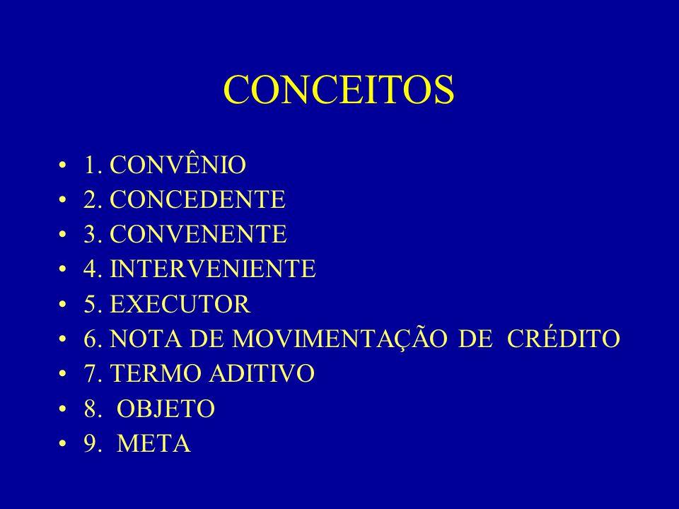 CONCEITOS 1. CONVÊNIO 2. CONCEDENTE 3. CONVENENTE 4. INTERVENIENTE