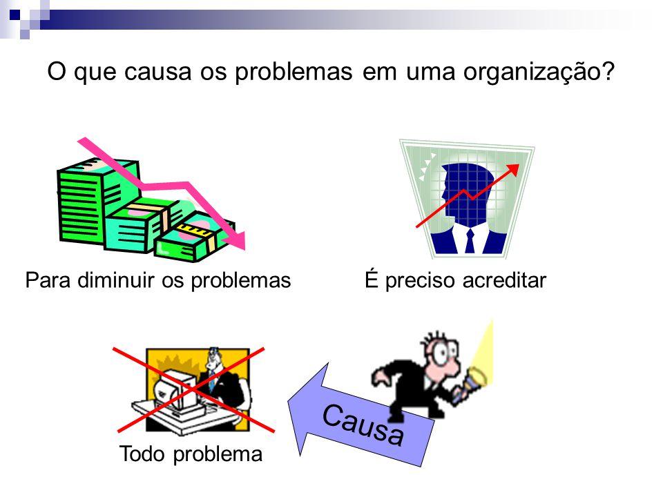 O que causa os problemas em uma organização
