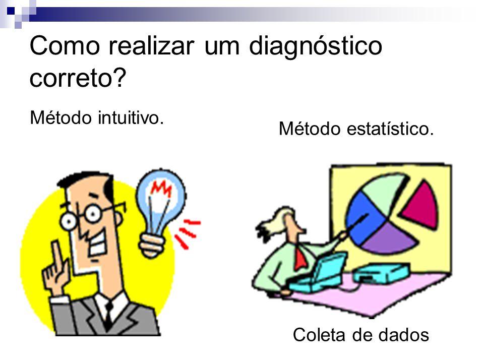 Como realizar um diagnóstico correto