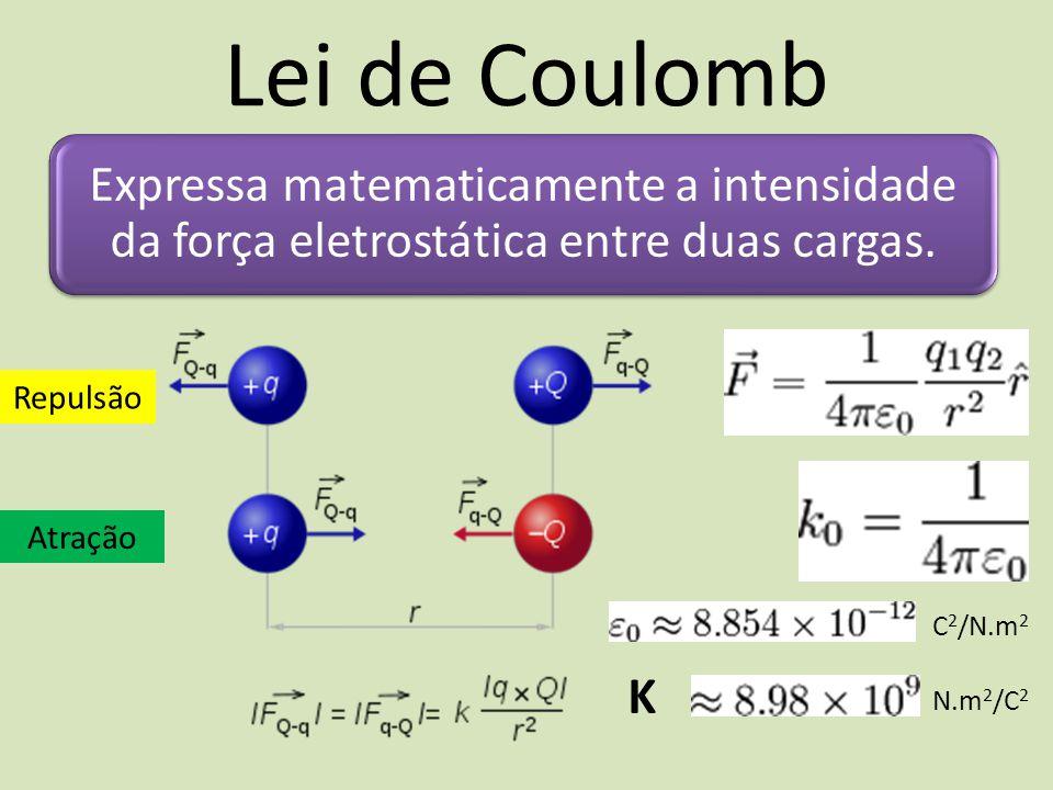 Lei de Coulomb Expressa matematicamente a intensidade da força eletrostática entre duas cargas. Repulsão.