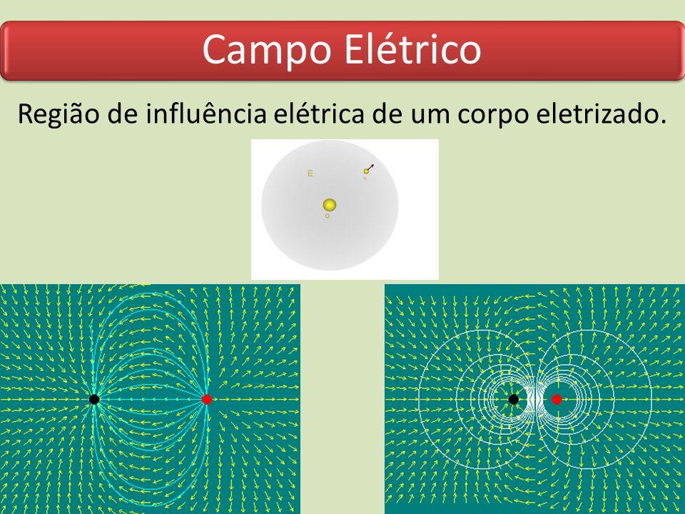 Região de influência elétrica de um corpo eletrizado.