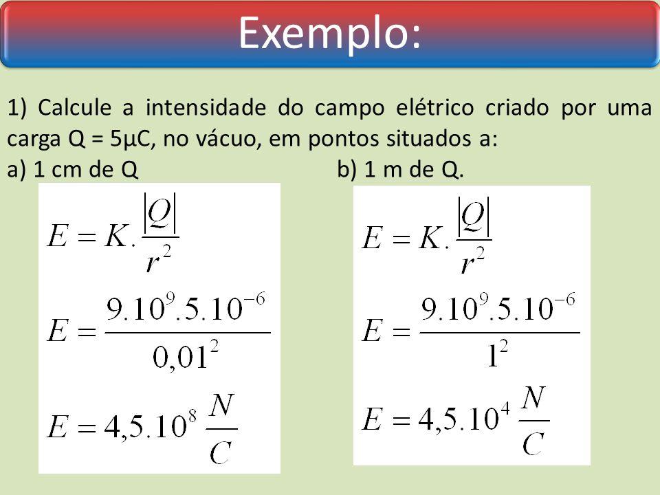 Exemplo: 1) Calcule a intensidade do campo elétrico criado por uma carga Q = 5μC, no vácuo, em pontos situados a: