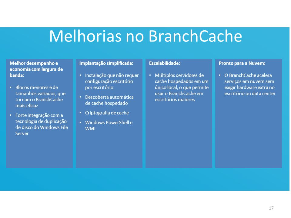 Melhorias no BranchCache