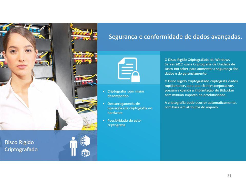 Segurança e conformidade de dados avançadas.