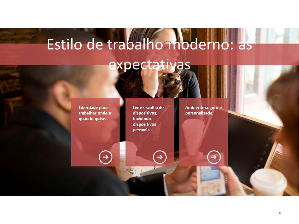Estilo de trabalho moderno: as expectativas