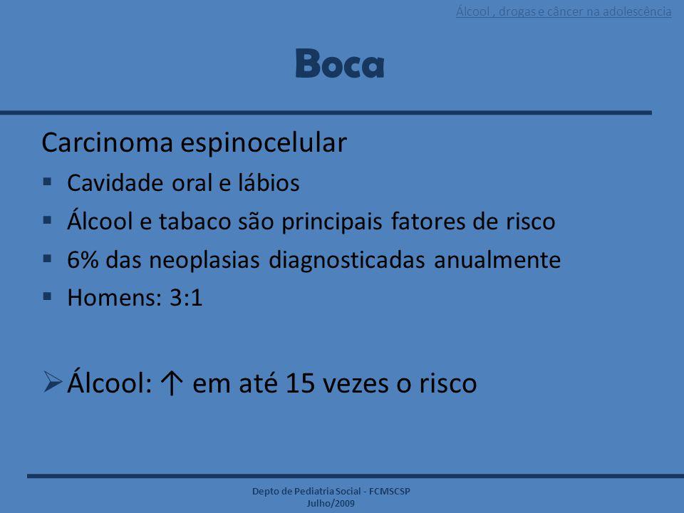 Boca Carcinoma espinocelular Álcool: ↑ em até 15 vezes o risco