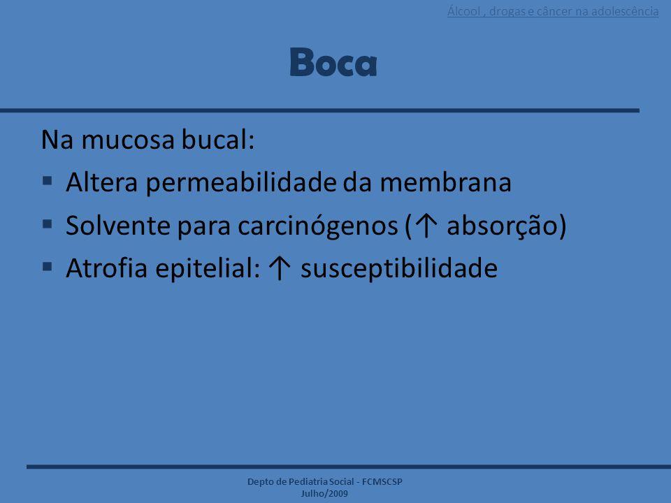 Boca Na mucosa bucal: Altera permeabilidade da membrana
