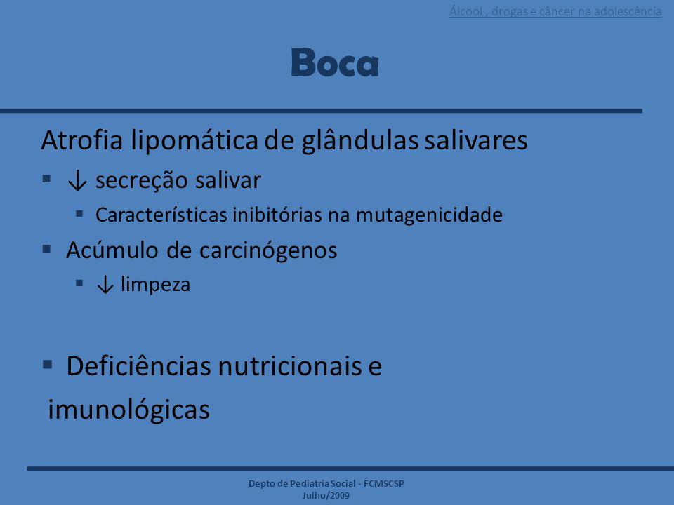 Boca Atrofia lipomática de glândulas salivares
