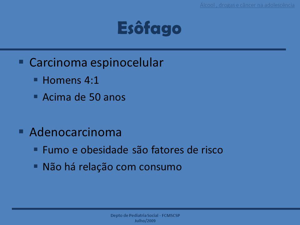 Esôfago Carcinoma espinocelular Adenocarcinoma Homens 4:1