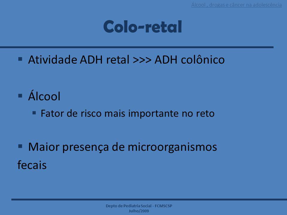 Colo-retal Atividade ADH retal >>> ADH colônico Álcool