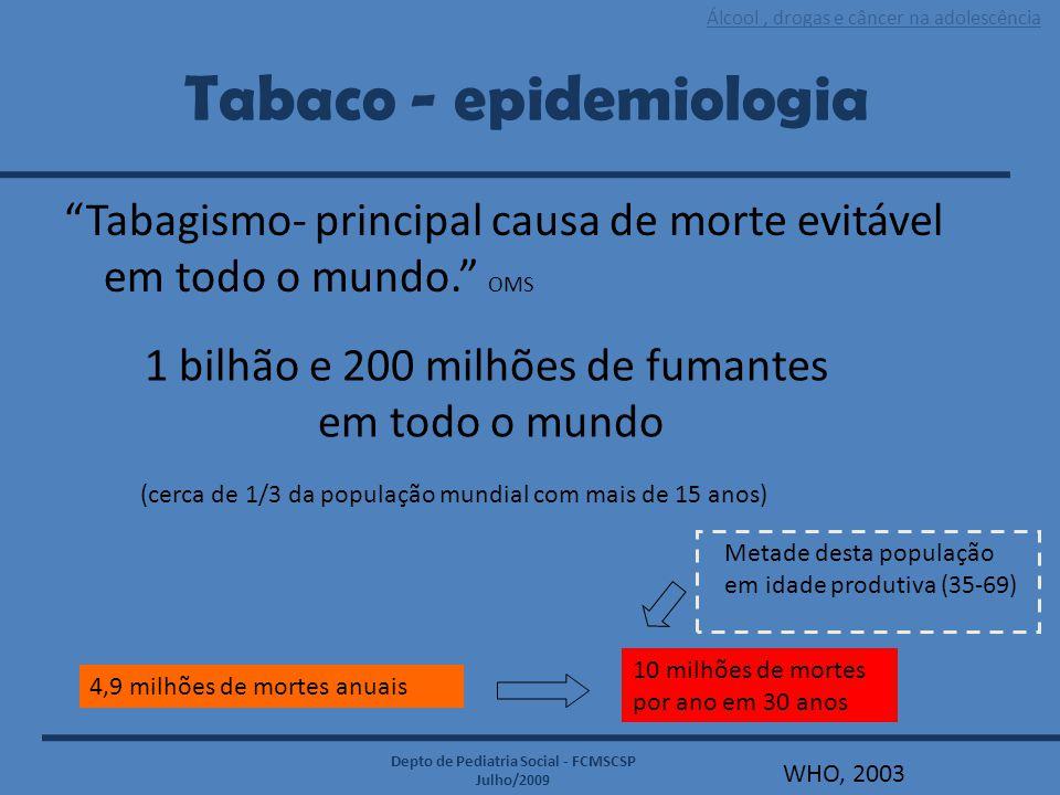 Tabaco - epidemiologia