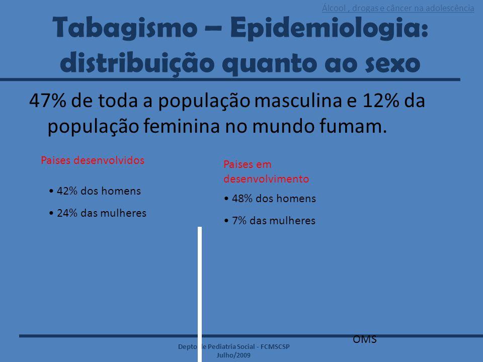 Tabagismo – Epidemiologia: distribuição quanto ao sexo