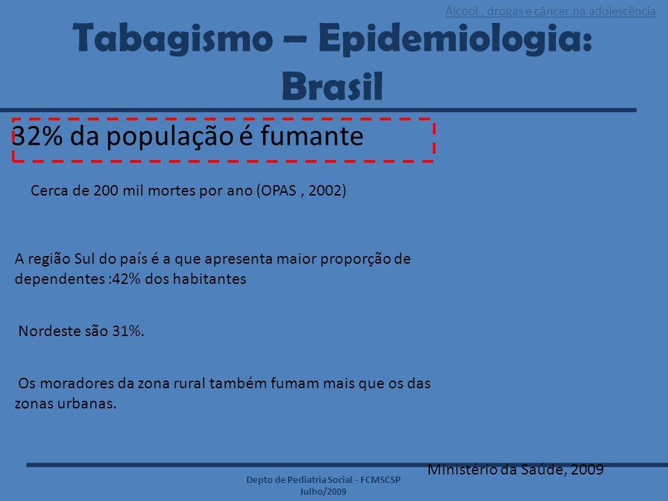Tabagismo – Epidemiologia: Brasil