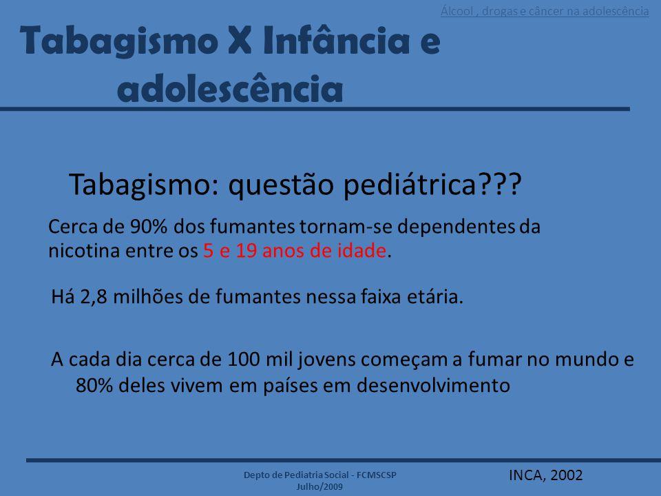 Tabagismo X Infância e adolescência