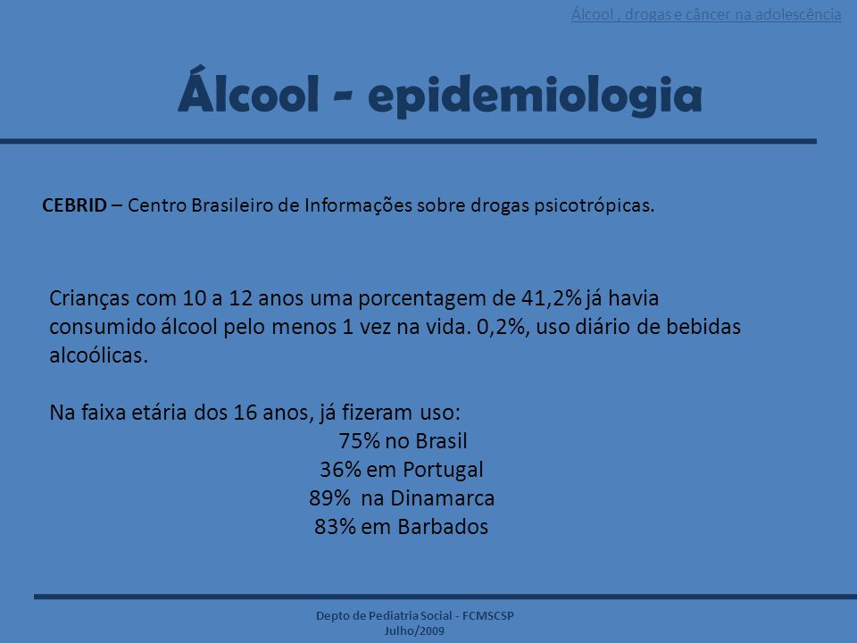 Álcool - epidemiologia
