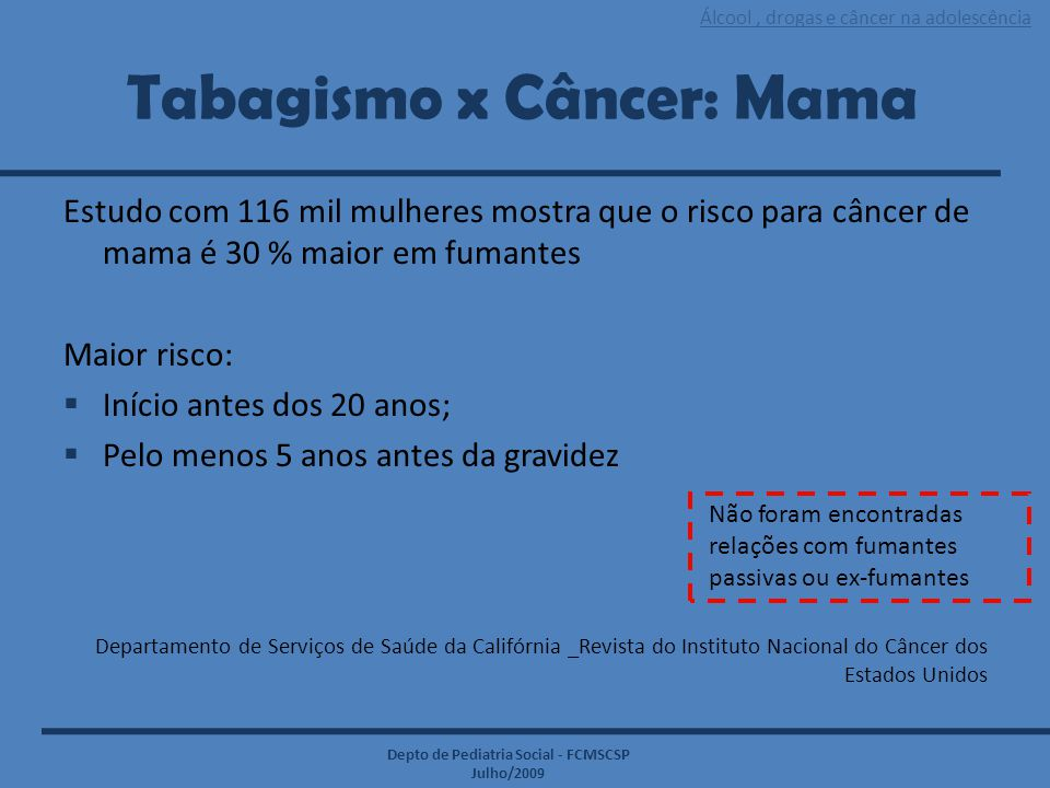Tabagismo x Câncer: Mama
