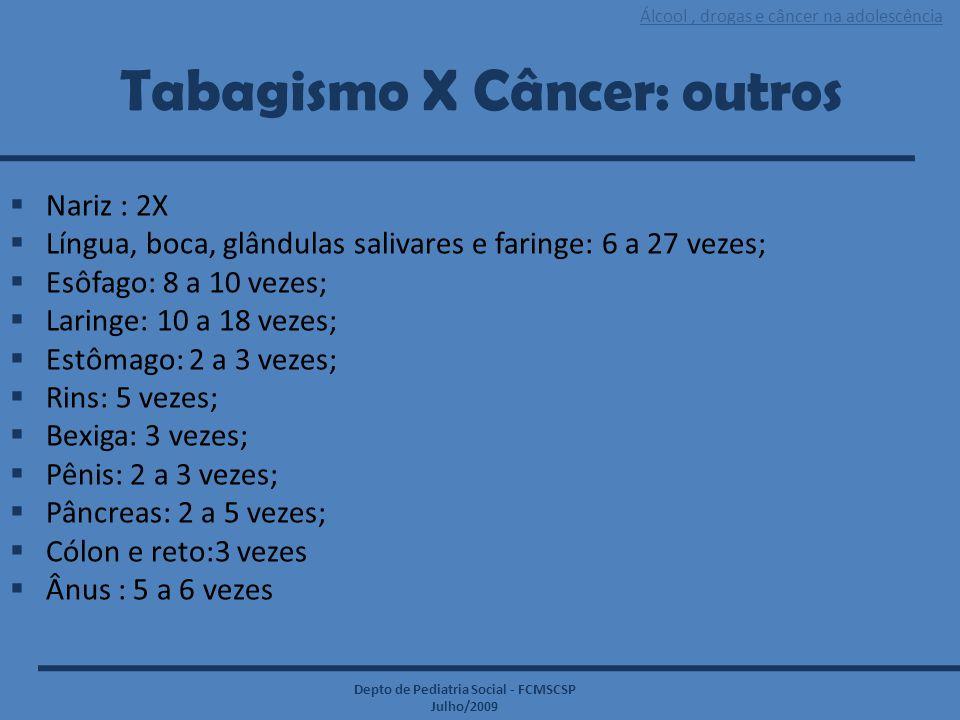 Tabagismo X Câncer: outros