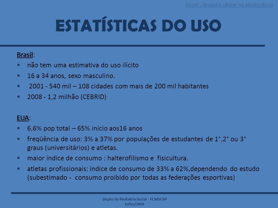 ESTATÍSTICAS DO USO Brasil: não tem uma estimativa do uso ilícito