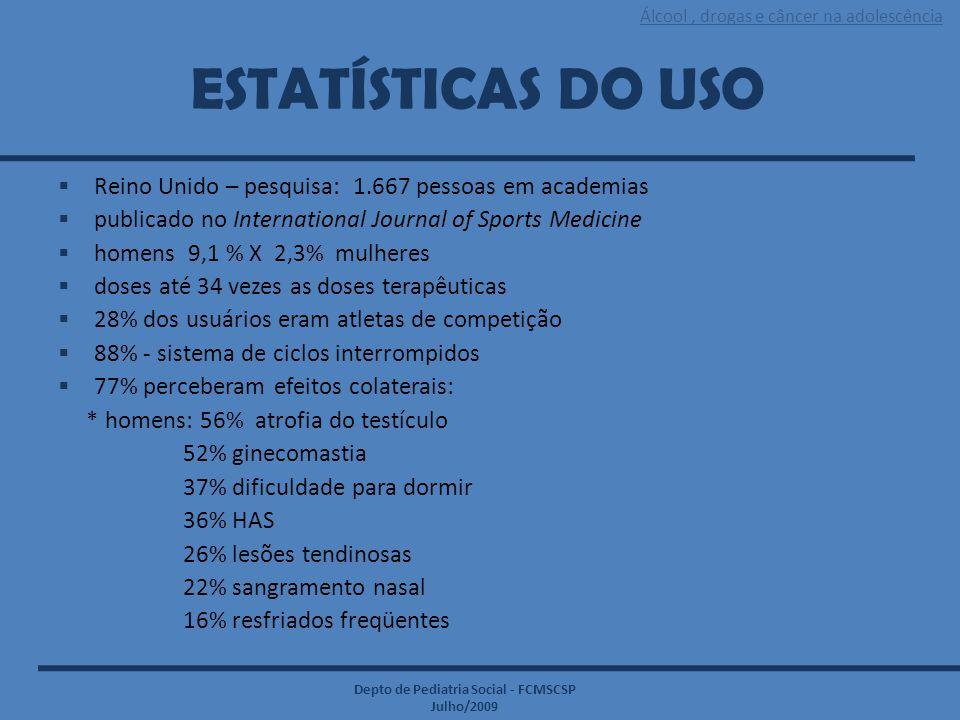 ESTATÍSTICAS DO USO Reino Unido – pesquisa: 1.667 pessoas em academias