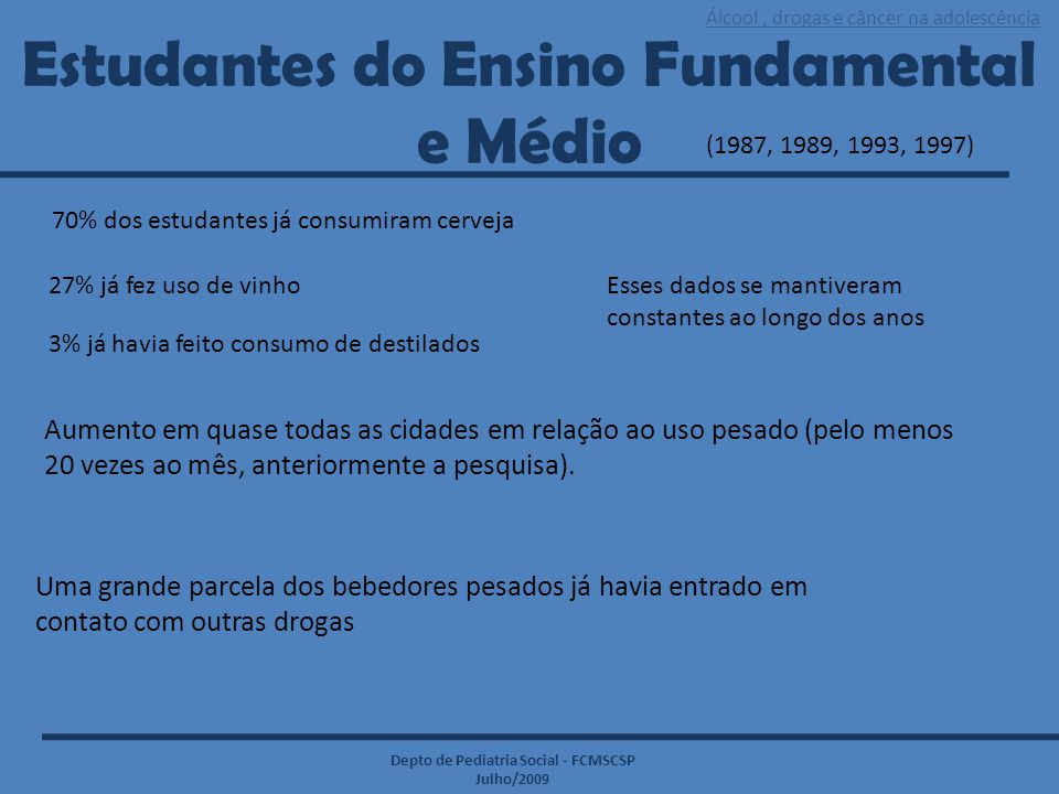 Estudantes do Ensino Fundamental e Médio