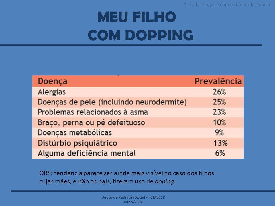 MEU FILHO COM DOPPING OBS: tendência parece ser ainda mais visível no caso dos filhos cujas mães, e não os pais, fizeram uso de doping.